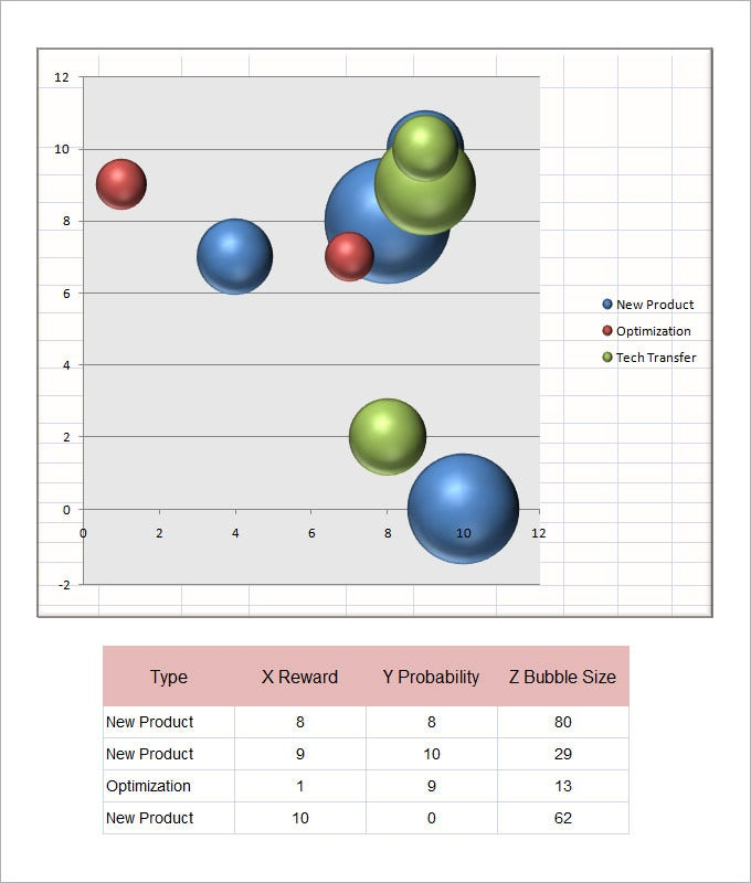 Bubble Chart Template   Free Excel Pdf Documents Download