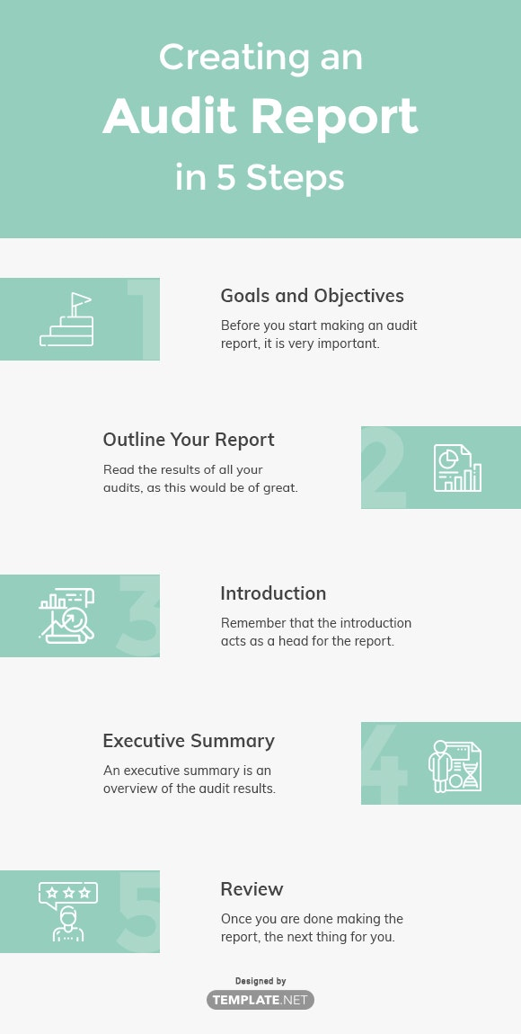 create an audit report in 5 steps