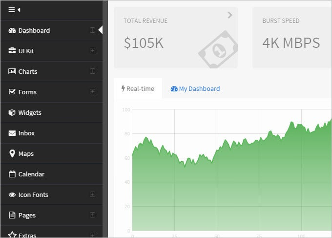 dashboard web application template