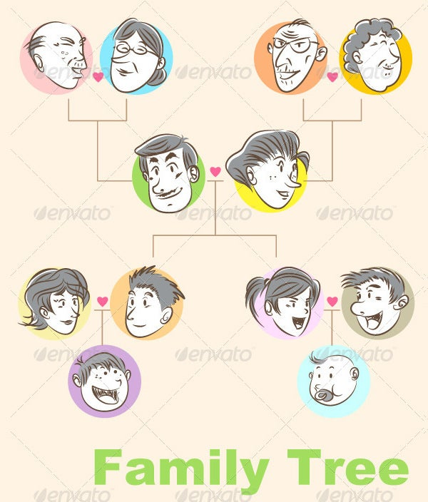 doodle style family tree template for kids
