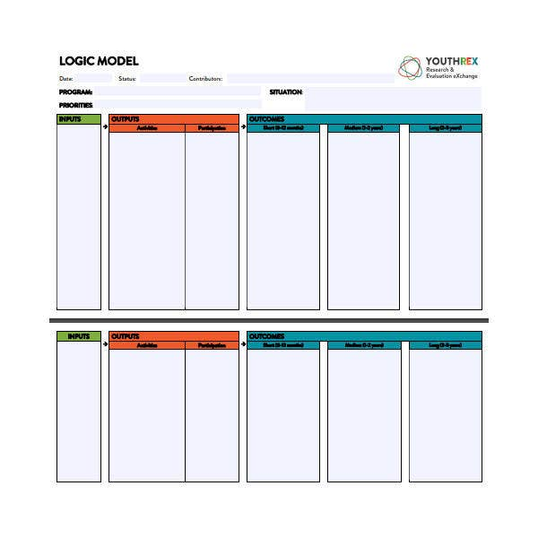 editable logic model template