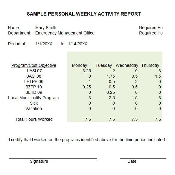 example sample personal weekly activity report template