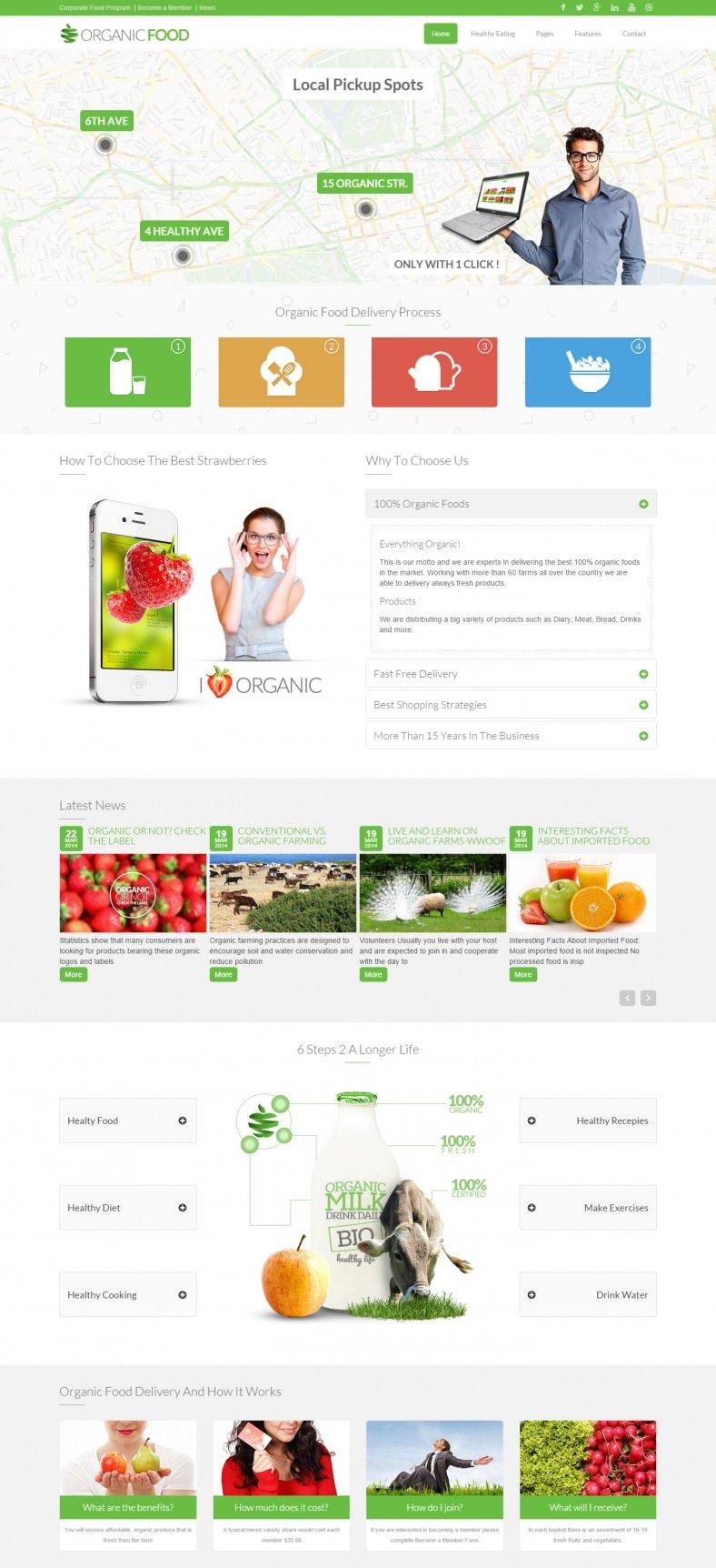 Farm & Agriculture Responsive Drupal Theme