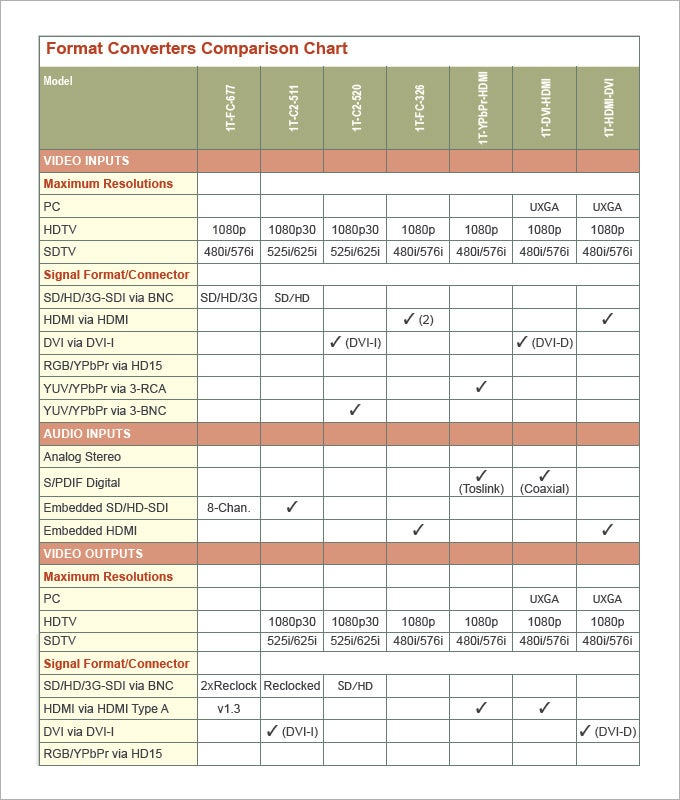 free comparison chart template 6 best images of software