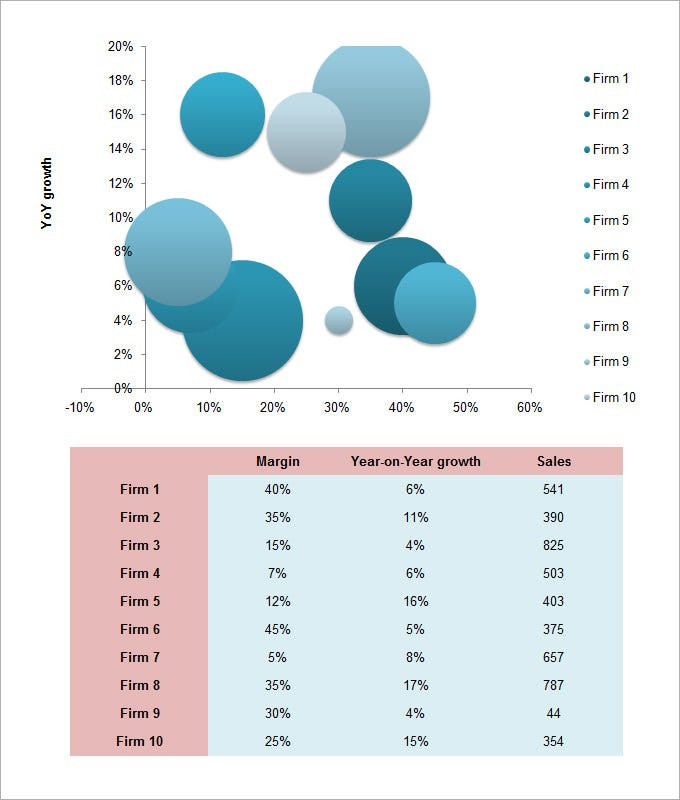 Bubble Chart Template   Free Excel Pdf Documents Download  Free