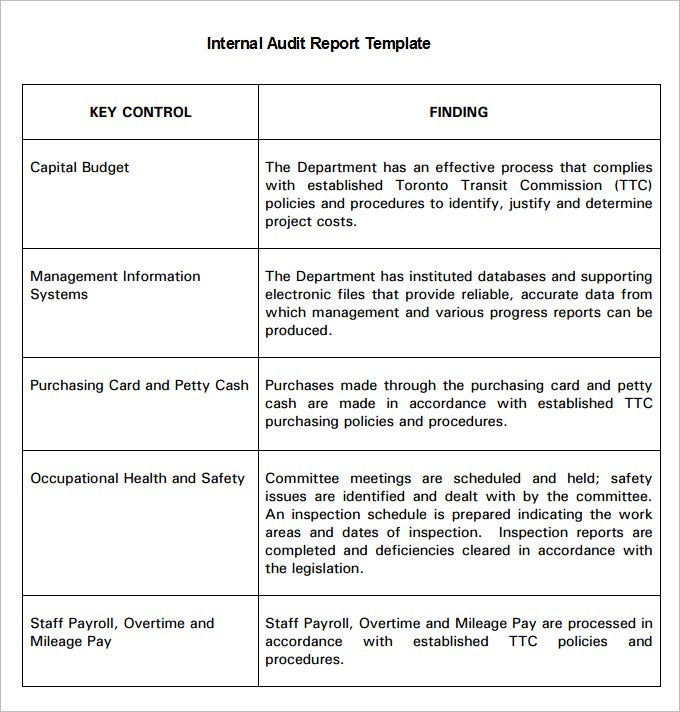 Internal Audit Report Templates  Free Sample Example Format