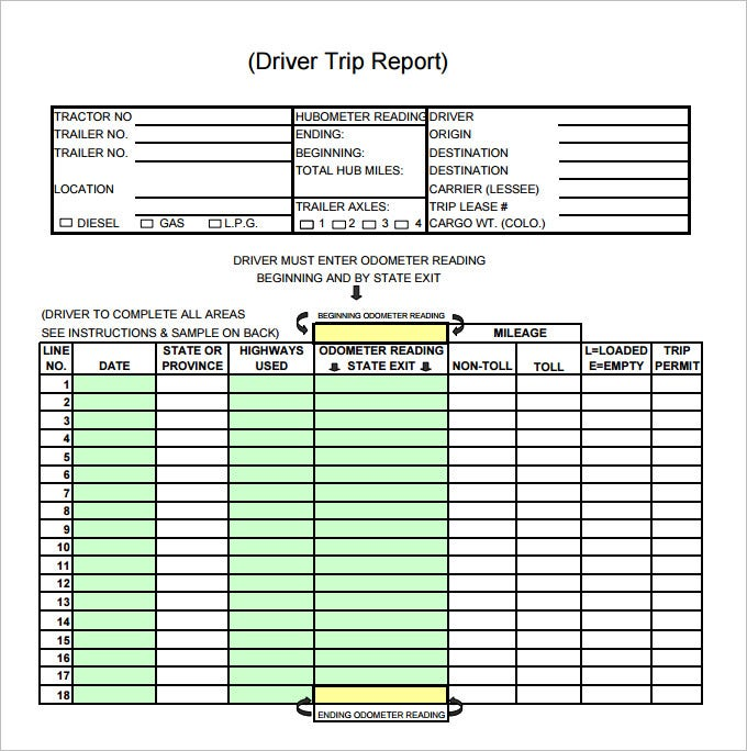 free download trip report template