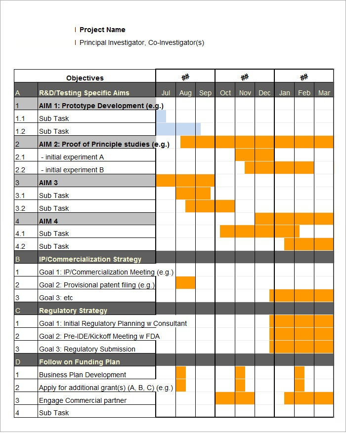 Gantt Chart Template - 5 Free Excel, Pdf Documents Download | Free