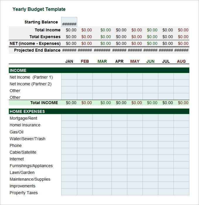free yearly budget template download