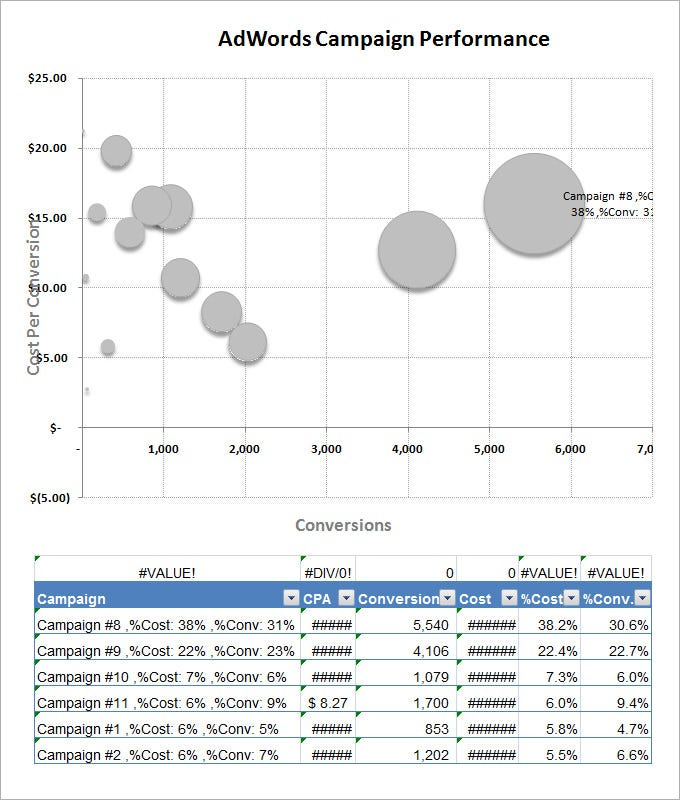 Bubble Chart Template - 6 Free Excel, PDF Documents Download | Free ...