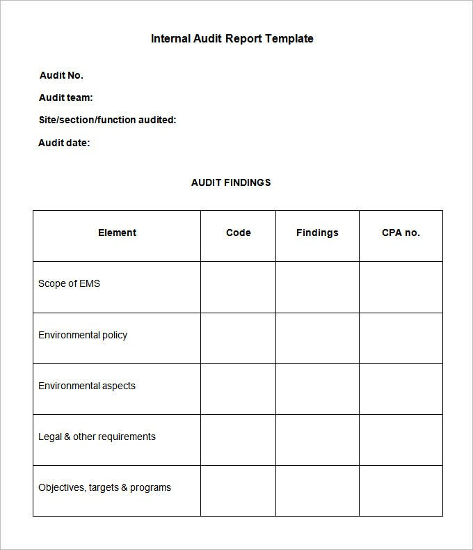 Lovely Internal Audit Report Template Free Download Ideas Format For Audit Report