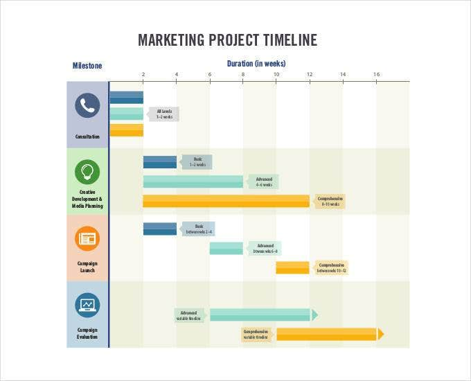 Project Timeline Templates Free Word PPT Format Download - It project timeline template