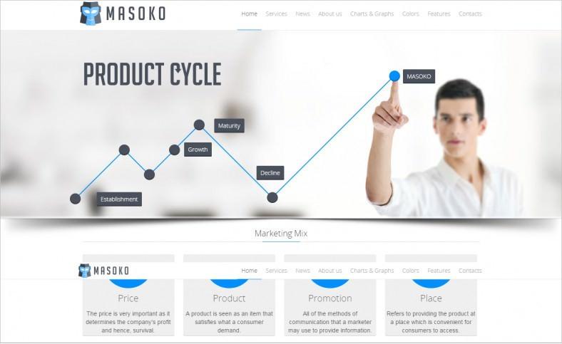 masoko responsive marketing joomla theme1 48 788x483