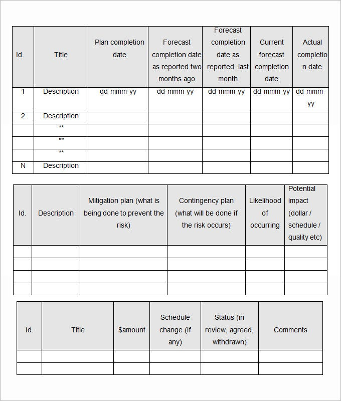 Management Review Template Employee Evaluation Form Pdf