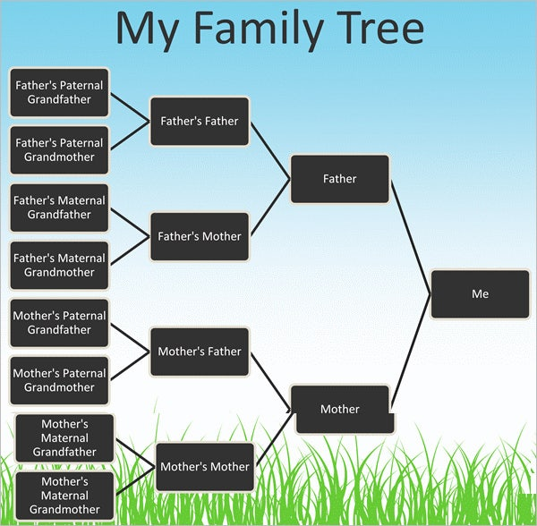 Powerpoint Family Tree Template 10 Free Sample Example Format