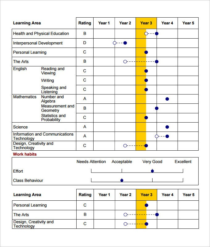 Best     School report card ideas on Pinterest   Kindergarten     Best Rubrics ideas on Pinterest Assessment Student self cojnz adtddns asia  Perfect Resume Example Resume And CV Letter Writing Primary School Reports