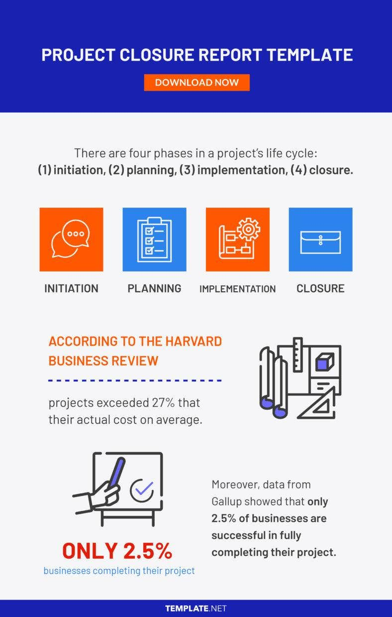 project closure report template 788x1239