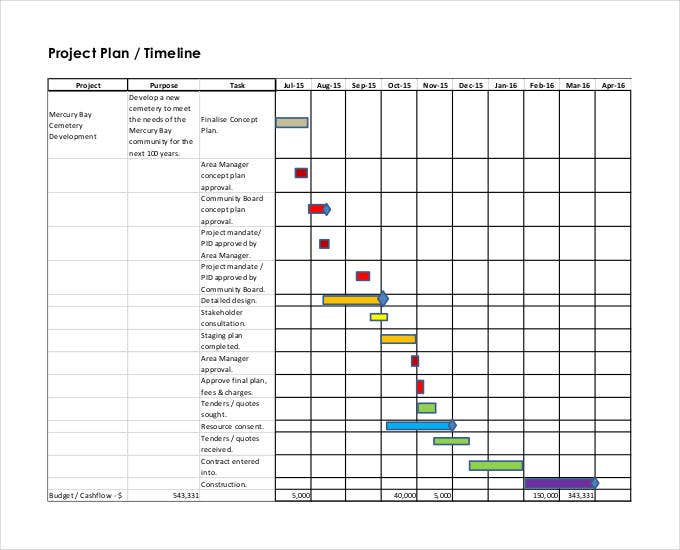 Project Timeline Templates Free Word PPT Format Download - Project plan and timeline template
