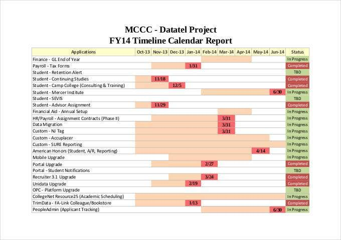 Project Timeline Templates   Free Word Ppt Format Download