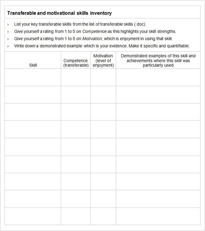 sample motivation skills inventory template