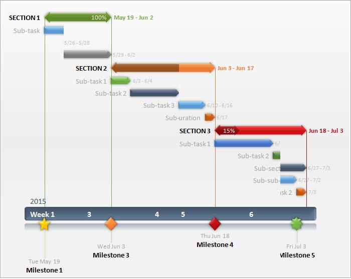 free gantt chart timeline template | trattorialeondoro
