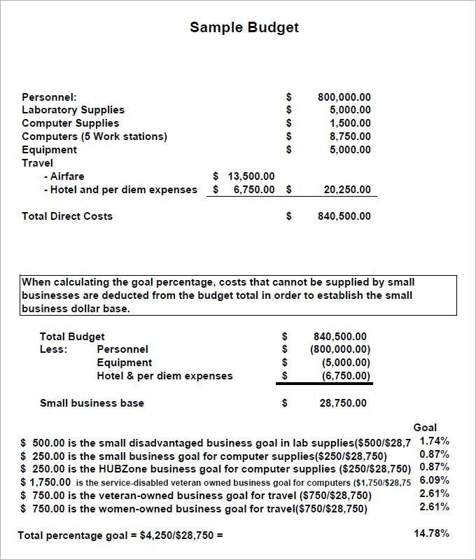 Small Business Budget Proposal Template