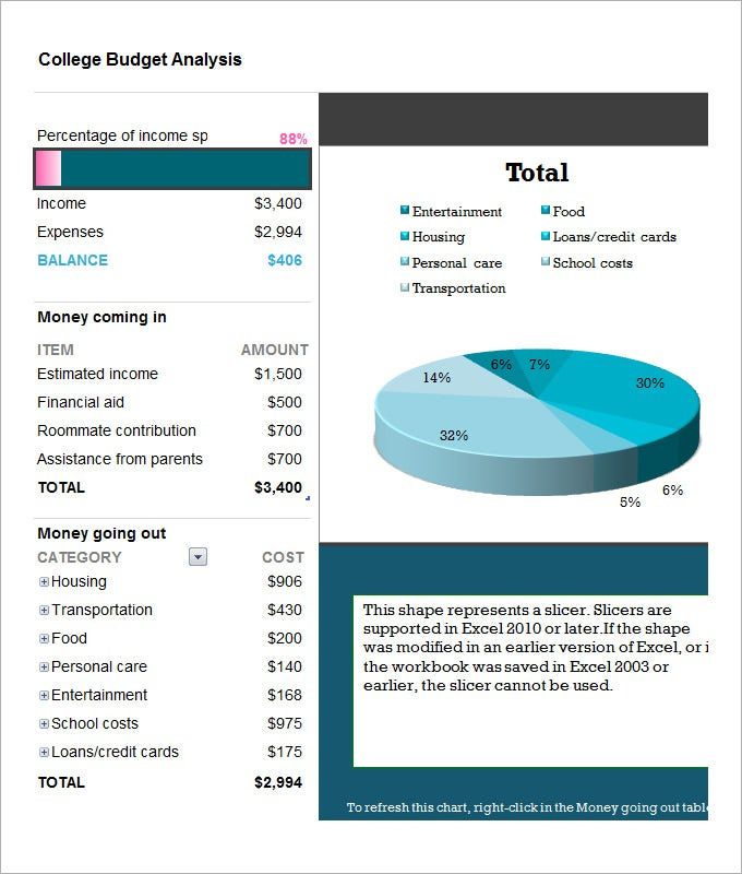 College Budget Template - 8+ Free Word, Pdf, Excel Documents