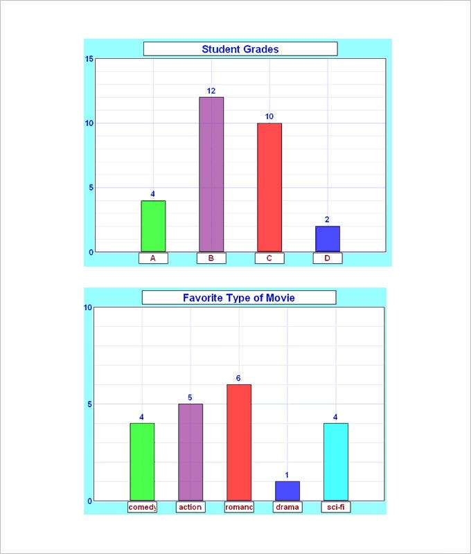 student grade bar graph worksheet template