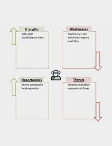 Swot-template-free-download