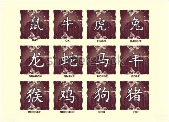 traditional chinese alphabet letter zodiac characters