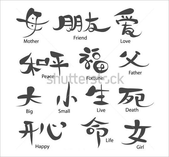 alphabet china essay Chinese writing: chinese writing at about the time the semitic alphabet was being developed, the chinese were working on their very different writing system.