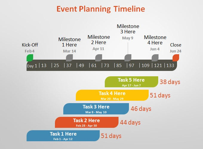 5 Event Timeline Templates – Free Word, Pdf, Ppt Format Download