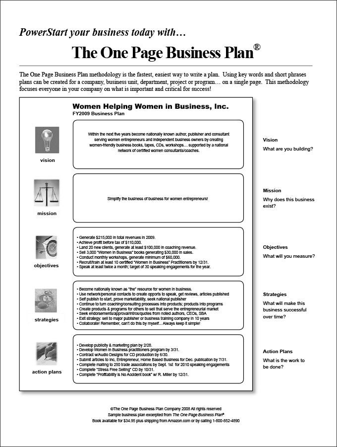 One Page Business Plan Template - What does a business plan look like template