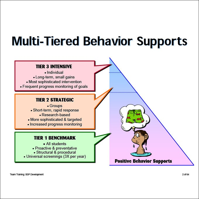Behavior Support Plan Template - 5 Free Word, PDF Documents ...
