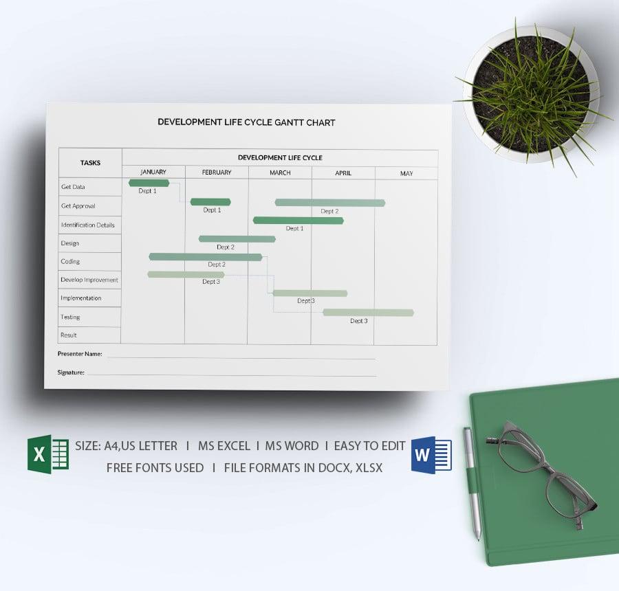 Development Life Cycle Gantt Chart
