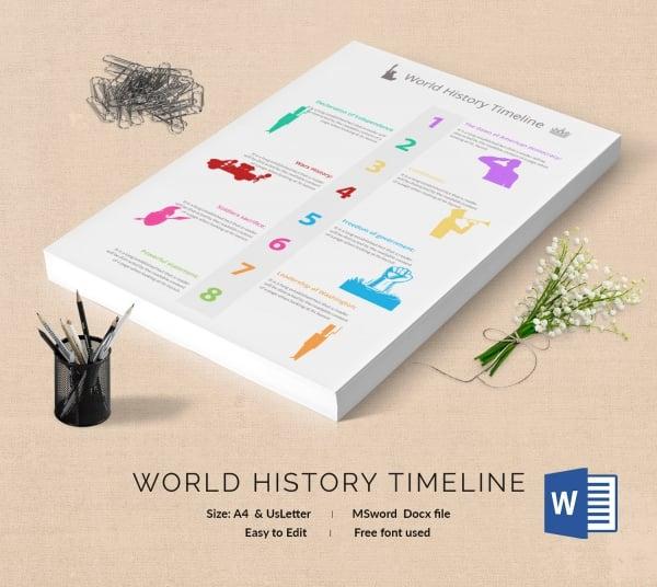 Blank History Timeline