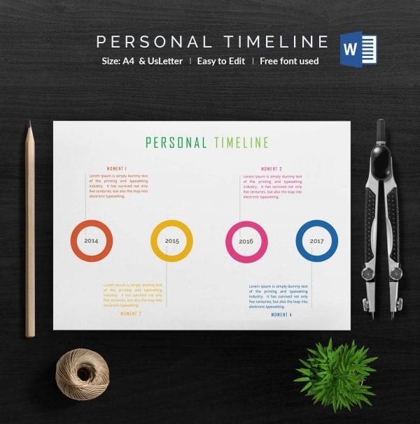 Formal Personal Timeline