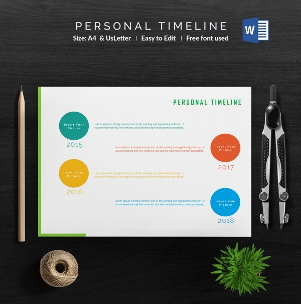 personal timeline example