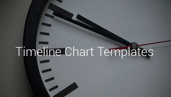 timelinecharttemplate