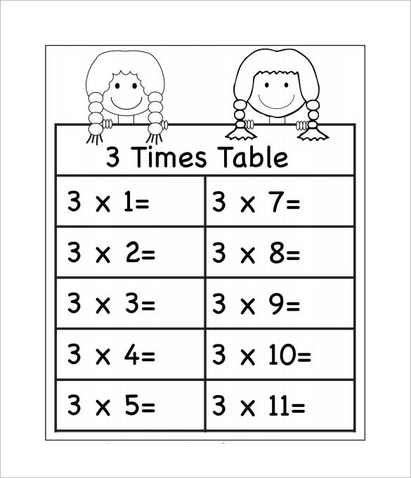 3x table homework