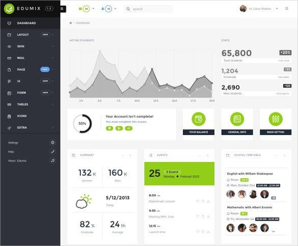 advanced foundation dashboard template1