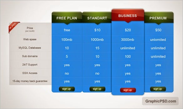 blue coloue pricing table psd template