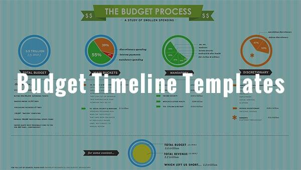 8  budget timeline templates