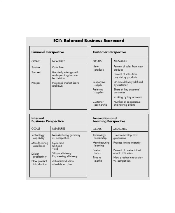 business balanced scorecard