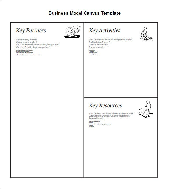 Business Model Canvas Template Free Word Excel PDF - Business plan model template