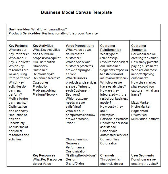20 business model canvas template pdf doc ppt free premium sample word template for business model canvas accmission Images