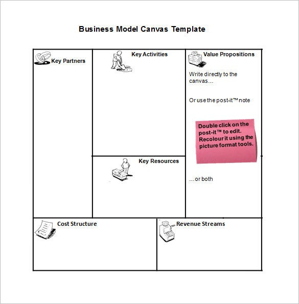 canvas business model canvas template ppt