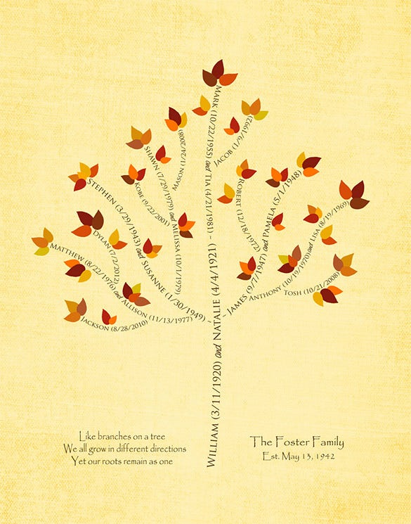 colourful family tree art on yellow background