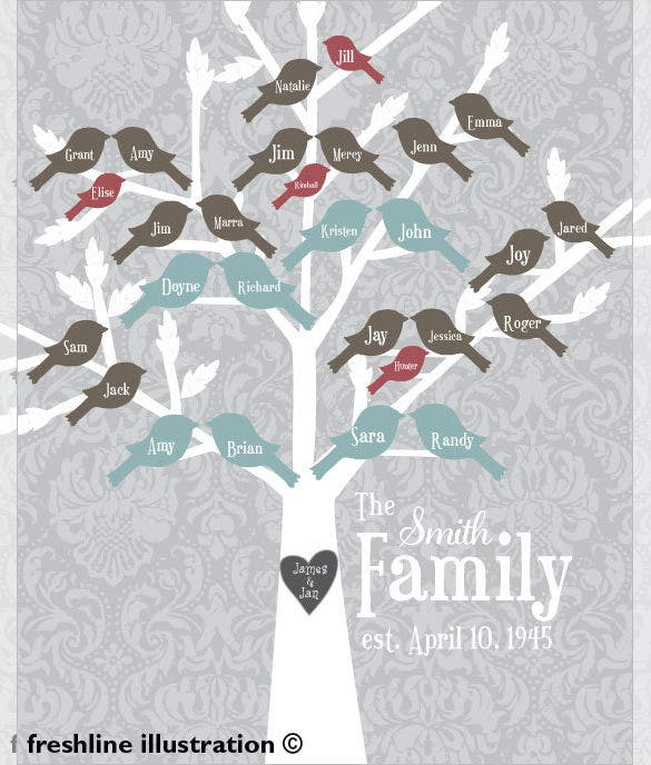 digital family tree art with bird names