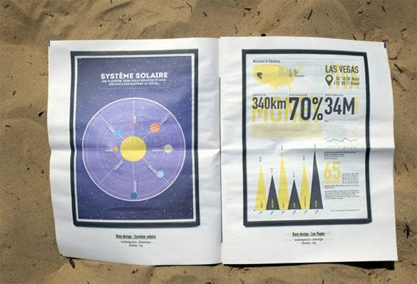 Editorial Design School Newspaper Design Free